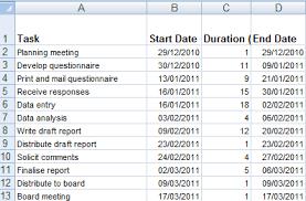 Gantt Chart Using Excel 2010 Creating A Gantt Chart Using Microsoft Excel Part 1