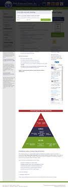 essay order online improvering