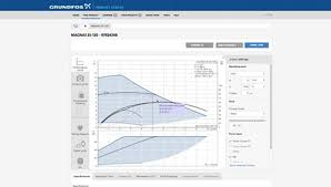 How To Read A Pump Curve Chart How To Get A Pump Curve Quickly Grundfos