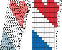 crochet graph paper crochet patterns on graph paper creatys for