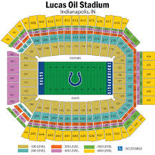 Lucas Oil Stadium Seating Chart Views And Reviews