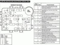 fuse box diagrama fuse box diagram for 1999 ford ranger \u2022 mifinder 1999 ford ranger fuse box location at 1999 Ford Ranger Xlt Fuse Box Diagram