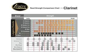 Clarinet Reed Chart Legere B Clarinet French 2