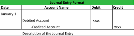 Bookkeeping Journal Template General Journal Accounting Journal Template Example