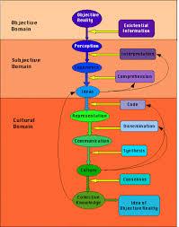 essay cultural diffusion << term paper writing service essay cultural diffusion