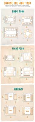 Choose The Right Rug For Your Space  Spaces Change And Rug PlacementSizes Of Area Rugs For Living Room
