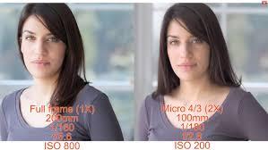crop factor when comparing lenses
