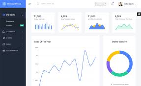 Web Chart Template Free Sleek Dashboard Free Bootstrap 4 Html5 Admin Dashboard Template