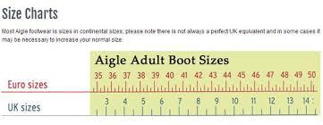 Aigle Rain Boots Size Chart Aigle Hunting Boots Huntshaw Mtd Mens Tredders