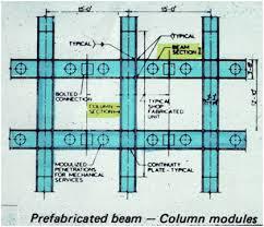 WIL8325836443jpgWillis Tower Floor Plan