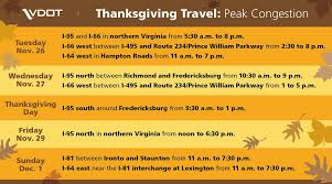 Vdot Lifts Lane Closures For Faster Trot To Turkey