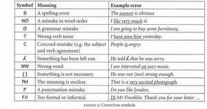english essay correction symbols thesis calendar medical english essay correction symbols
