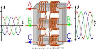 Three Phase Transformer Images Stock Photos Vectors