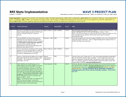 Sample Project Plan Outline Simple Project Plan Template Word Doc Sample 5981