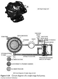 armstrong oil furnace parts diagram pictures to pin armstrong