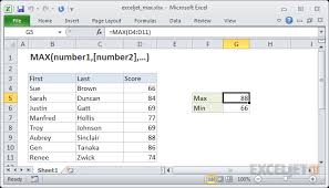 Excel Max Min Average Chart How To Use The Excel Max Function Exceljet