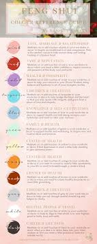 infographic feng shui. Feng Shui Colour Infographic - By Bridget T