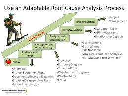 Rca Flow Chart The Root Cause Analysis Process Is Flexible And You Take