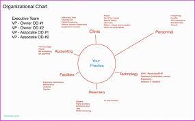 Ms Word Venn Diagram 019 Ms Word Flow Chart Template How To Create Venn Diagram In
