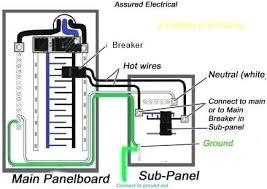 400 amp service panel amp service diagram beautiful i am using a sub 400 amp service panel amp service diagram beautiful i am using a sub panel connected from my service panel 400 amp service panel for
