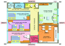 vastu shastra for home 5 tips an indian