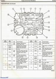 boston whaler wiring diagram boat wiring fuse box diagrams 1990 Fleetwood Southwind Wiring-Diagram at Country Coach Wiring Diagram