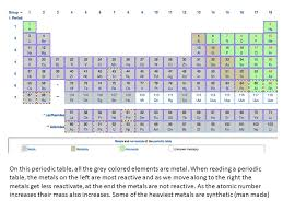 Metals 1.Shiny appearance. 2.They are solids at room temperature ...