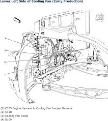 on a wiring diagram s110 a on image wiring 1994 buick roadmaster 5 7l mfi ohv 8cyl repair guides wiring on on a wiring diagram