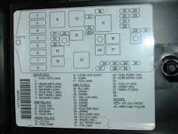 peterbilt fuse box diagram wiring diagram libraries 2005 peterbilt 379 fuse box wiring schematic datapeterbilt 387 fuse box diagram data wiring diagram 1990