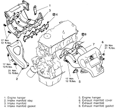 97 jeep wrangler wiring diagram 97 discover your wiring diagram 94 jeep wrangler distributor diagram