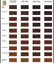 Radico Hair Color Chart Hair Color Radico Naturkosmetik Biz