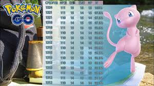 Mew Iv Chart 50 Luxury Moltres Iv Chart Collections