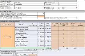 Projection Report Format Excel Rome Fontanacountryinn Com