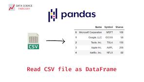 read csv files using pandas with