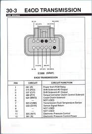 e4od wiring harness swap circuit diagram symbols \u2022  at E4od To Zf5 Swap Wiring Harness Splice
