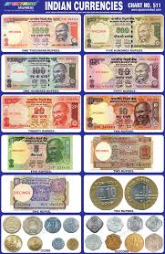 Indian Currency Chart For School Project Spectrum Educational Charts Chart 511 Indian Currencies