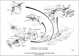 chevelle engine wiring diagram discover your wiring 1966 mustang fog light wiring diagram