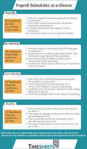 Calculate Monthly Paycheck How To Choose A Payroll Schedule Infographic