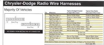 radio wiring harness diagram dodge avenger stereo aftermarket 2016 f150 2004 envoy car dodge radio wiring