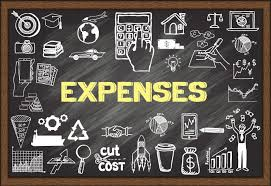 Startup Business Loans How To Estimate Business Costs