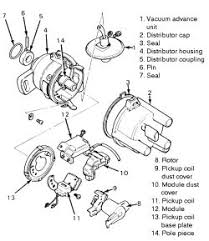 no spark on 94 geo metro good coil,timing belt is good, no 1992 Geo Metro Coil Wiring Diagram 1992 Geo Metro Coil Wiring Diagram #4 1992 geo metro wiring diagram