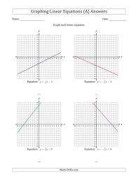 math worksheets slope intercept form