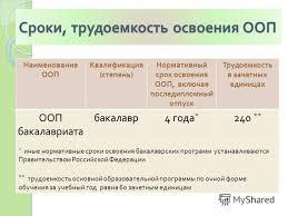 Презентация на тему МЕЖДУНАРОДНАЯ ПРОГРАММА Двойной российско  5 Сроки