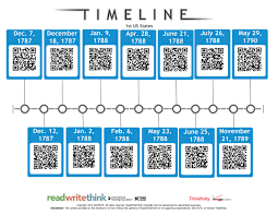 also ReadWriteThink org   Smore Newsletters for Education furthermore ReadWriteThink Review for Teachers    mon Sense Education additionally 100 resume generator crafty design read write think template additionally  in addition Read Write Think « Interact Cafe as well 10 years of ReadWriteThink   ReadWriteThink together with Students Can Create Free Timelines on ReadWriteThink org further Timeline   ReadWriteThink also Great Leads   ReadWriteThink   MAFIADOC additionally Read Write Think Resume Lesson Plan Free Essays For University. on latest read write think