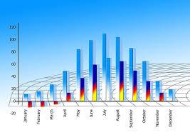 Copy Excel Chart In Powerpoint Macro Vba Pastespecial