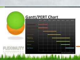 Game Dev Chart Game Development Project Management Concept