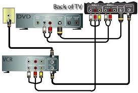 tv vcr wiring diagram simple wiring diagram video connection diagrams dvd vcr tv overhead fan wiring diagram tv vcr wiring diagram