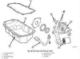 solved an oil light came on i bought an oil pump i fixya they are right heres a diagram an oil light came on i cansmo 169 gif