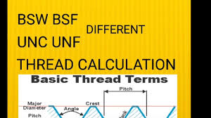 British Standard Cycle Thread Chart What Is The Difference Between Bsf Bsw And Unf Unc