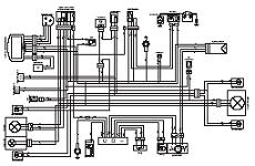 ktm 450 wiring diagram wiring diagram mega ktm electrical wiring diagrams manual e book ktm 450 exc 2012 wiring diagram ktm 450 wiring diagram